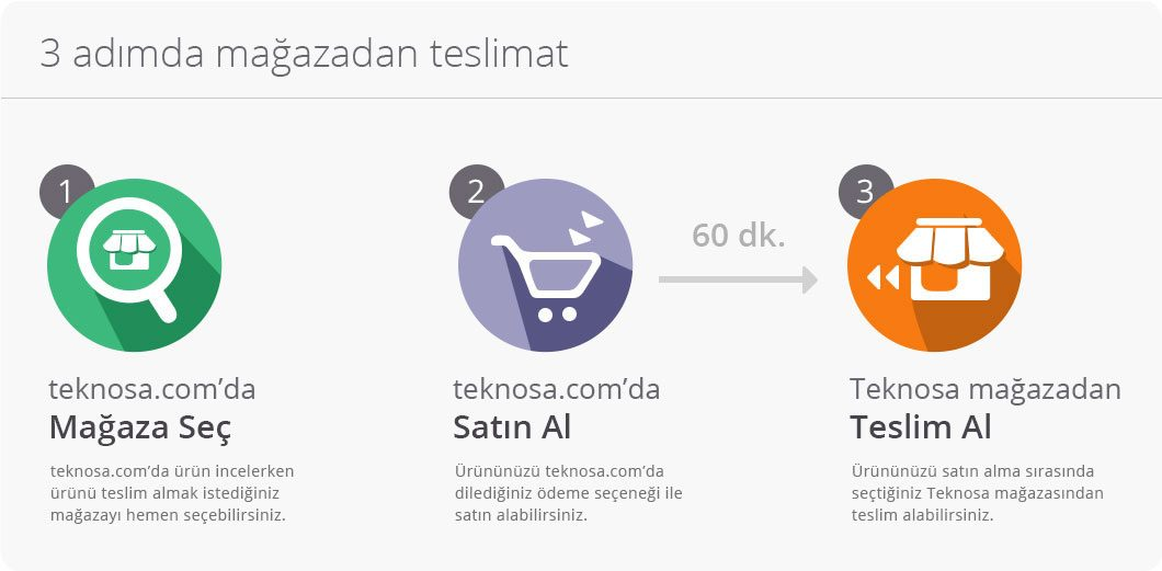 teknosa-click-and-collect
